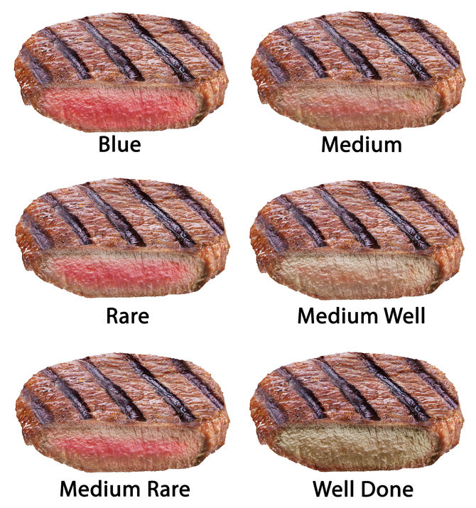 steak-doneness-chart